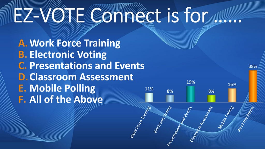 EZ-VOTE PowerPoint Voting Plugin | Electronic Polling Software